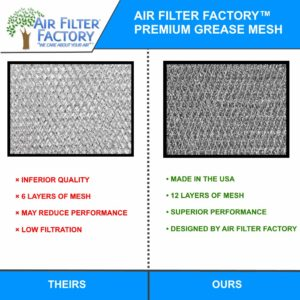 Air Filter Factory Aluminum Mesh Grease Filters